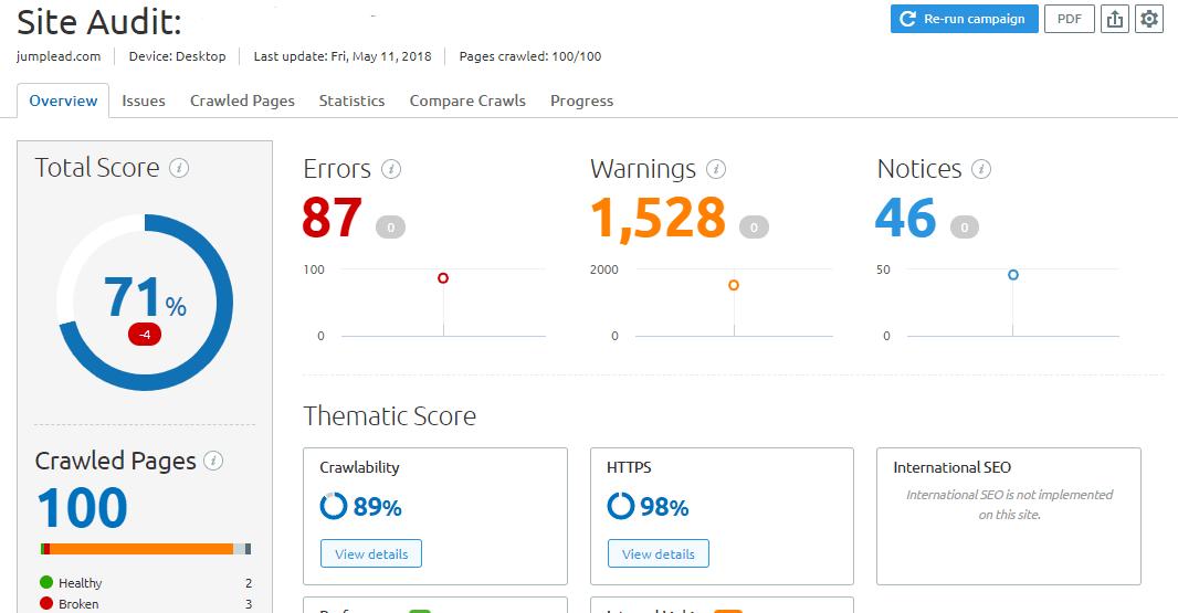 SEMrush site audit concept